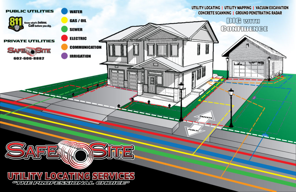 Utility Line Locator : Private utility locating services location experts
